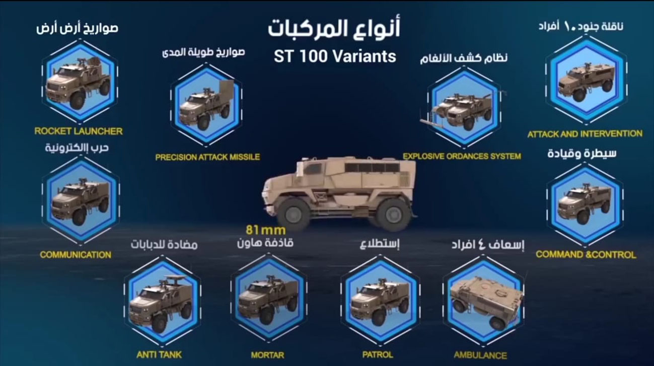 ST-100-MRAP-Types