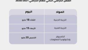 تُعقد امتحانات مواد (التربية الدينية، التربية الفنية، الكمبيوتر وتكنولوجيا المعلومات) لطلاب الصف الثالث