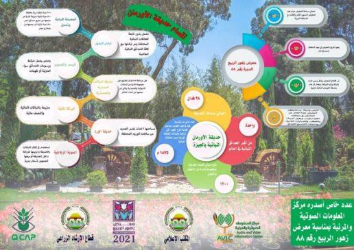 الزراعة تصدر انفوجراف وفيديو بابرز المعلومات حول حديقة الاورمان النباتية ومعرض زهور الربيع اصدر مركز 77300