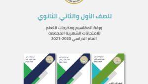 تقدم وزارة التربية والتعليم والتعليم الفني ورقة المفاهيم الخاصة بالامتحانات الشهرية المجمعة للصفين الاول