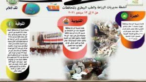 بيان صادر عن وزارة الزراعة واستصلاح الأراضي:  » انفوجراف وفيديو| الزراعة في كل مصر العدد السادس